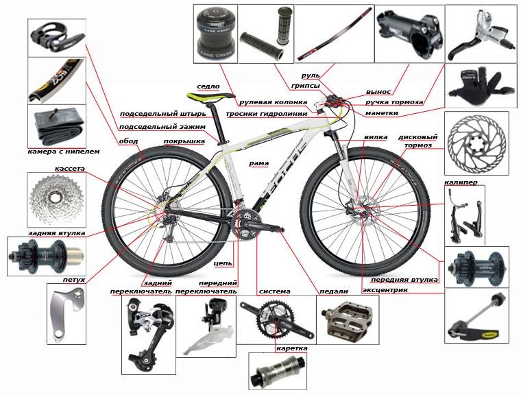 Ремонт тормоза на велосипеде